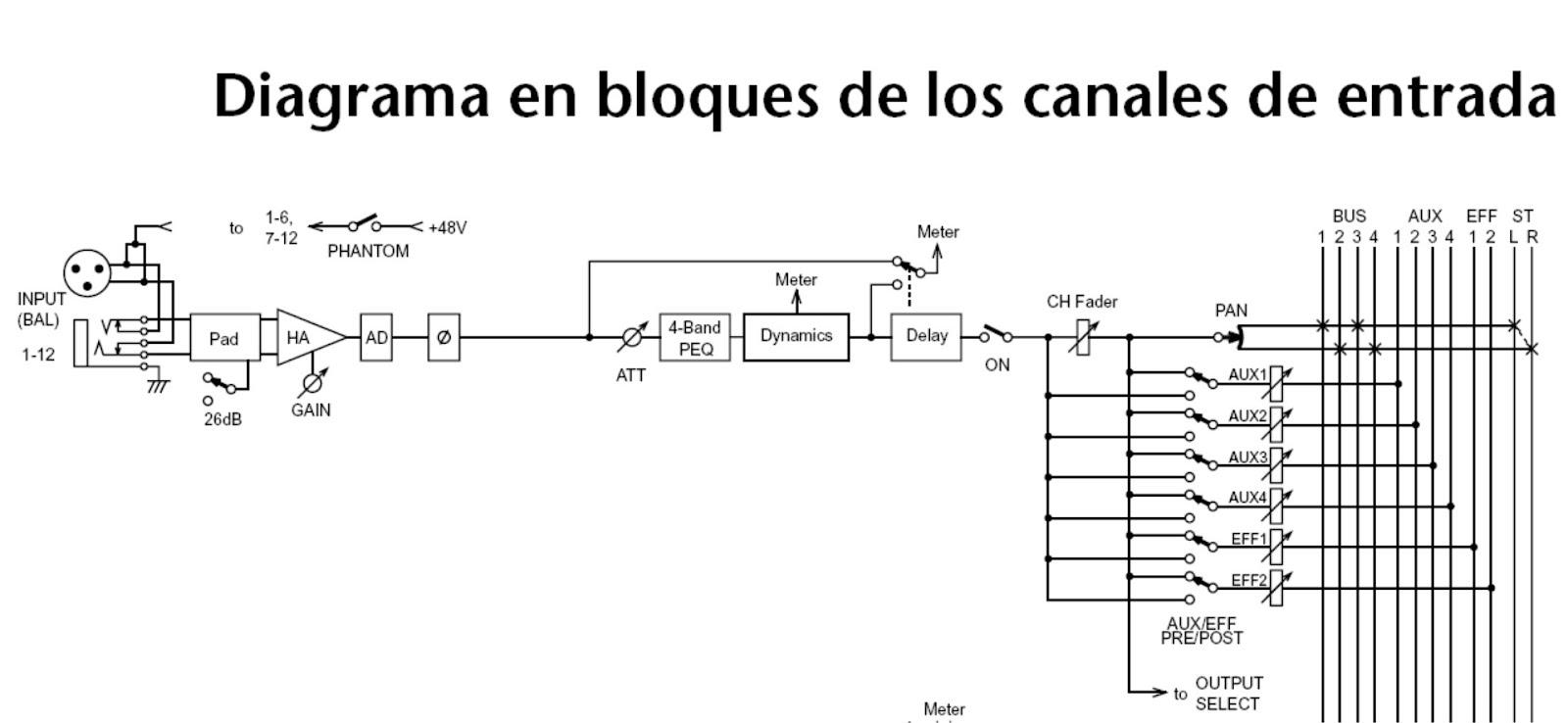 Fabulous Diagram Usb Plug Wiring Diagram Usb To 3 5Mm Jack Wiring Diagram Wiring Cloud Hemtshollocom