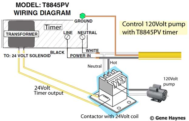Awe Inspiring Contactor Wiring Diagram 24 Volts Wiring Diagram M6 Wiring Cloud Xempagosophoxytasticioscodnessplanboapumohammedshrineorg