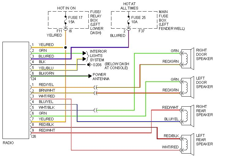 2002 Subaru Stereo Wiring Diagram - Wiring Diagram Replace stem-pocket -  stem-pocket.miramontiseo.it | Wrx Radio Wiring Diagram |  | stem-pocket.miramontiseo.it