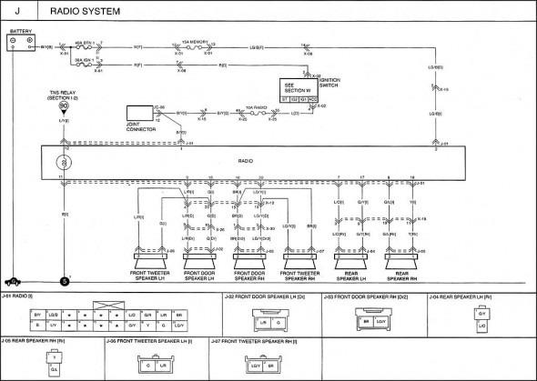 Kia Sportage Wiring Diagram Pdf - Wiring Diagram Options belt-signal -  belt-signal.lucania131.it   Sportage Wiring Schematic      lucania131.it