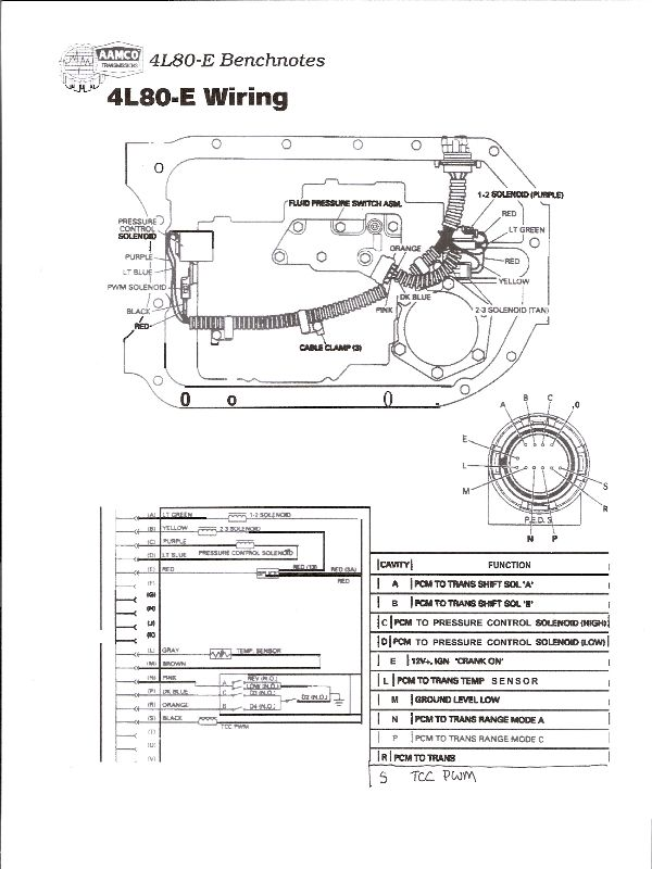 oy_4348] and 4l80e shift solenoid wiring schematics 23 shift solenoid  diagram download diagram  plan semec pical venet mill pap mang phae mohammedshrine librar wiring 101