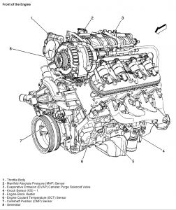 2005 Gmc Sierra Engine Diagram - wiring diagram cabling-page -  cabling-page.albergoinsicilia.it | 2005 Gmc Sierra Engine Diagram |  | cabling-page.albergoinsicilia.it