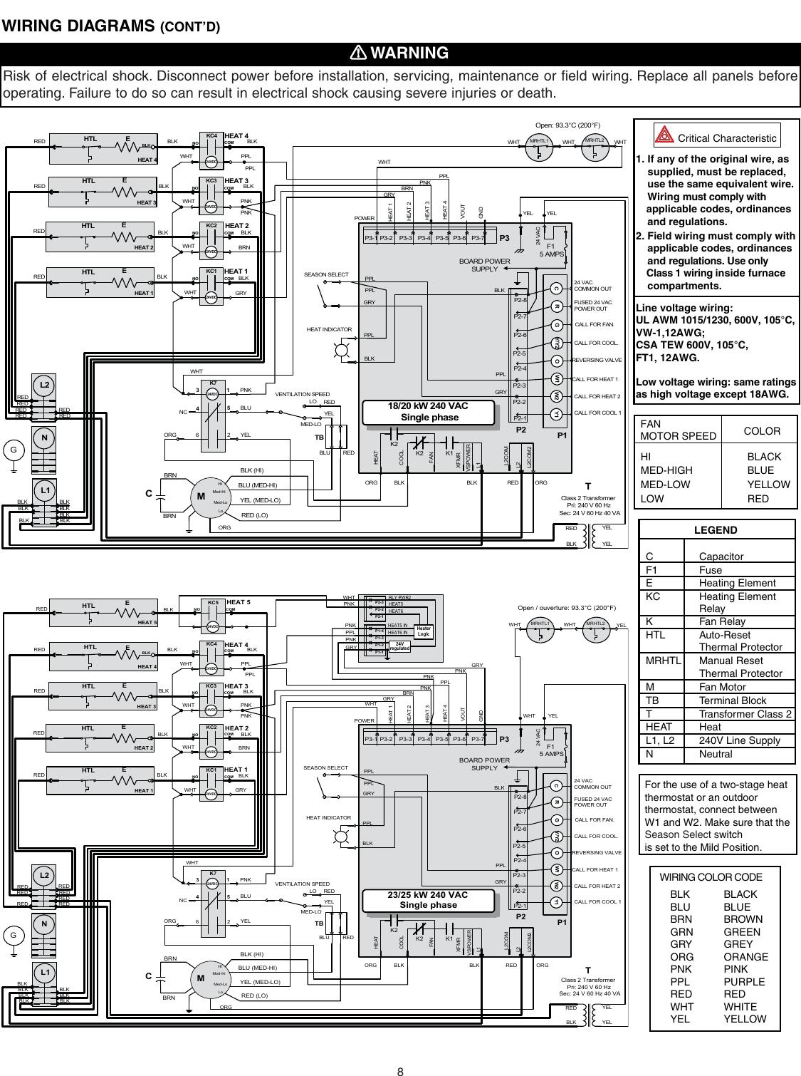Norton Electric Furnace Wiring Diagram - Isuzu Sportivo Wiring Diagram -  landrovers.yenpancane.jeanjaures37.frWiring Diagram Resource