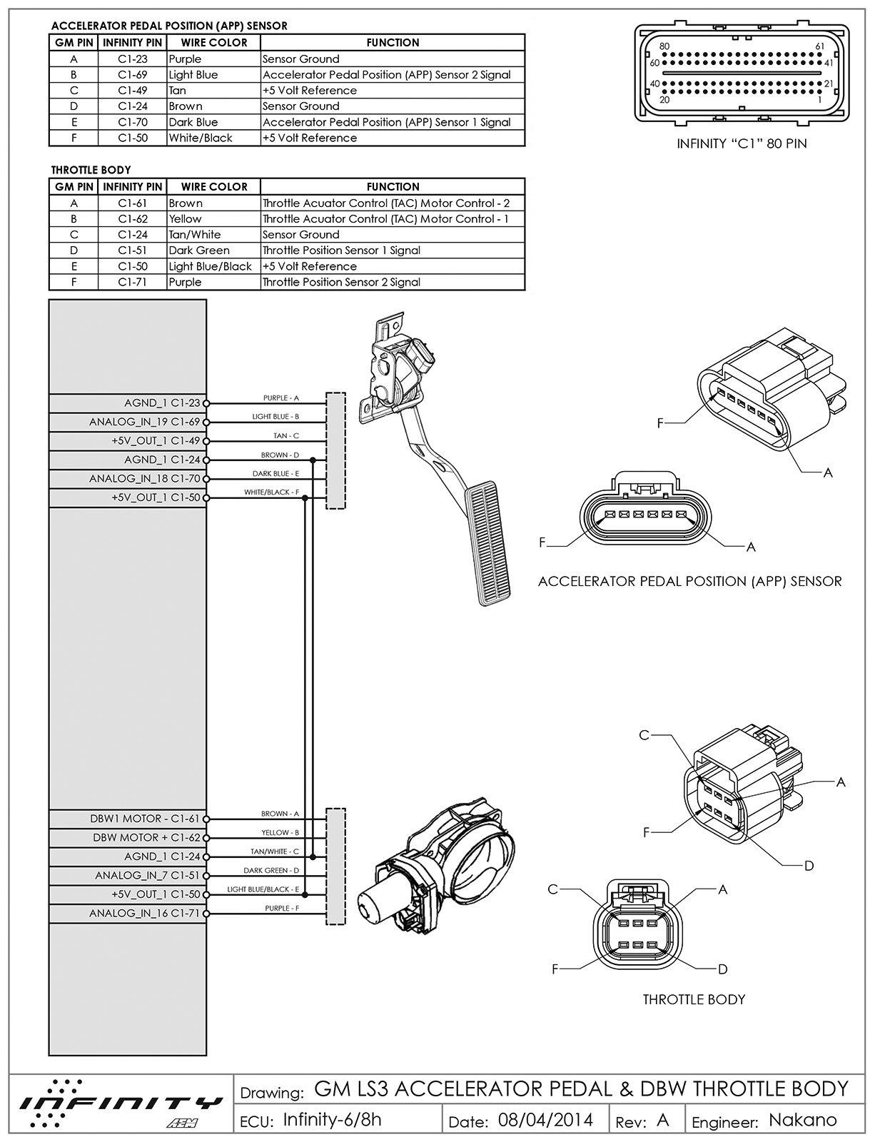 [DIAGRAM_0HG]  GB_6389] Ls3 Throttle Body Wiring Diagram Get Free Image About Wiring  Diagram Wiring Diagram | Chevy Throttle Body Wiring Diagram |  | Atolo Tobiq Wigeg Mohammedshrine Librar Wiring 101