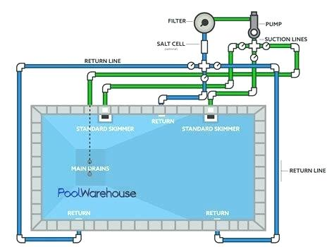 piping diagram for inground pool he 8152  ground pool filter diagram additionally pool pump  ground pool filter diagram additionally