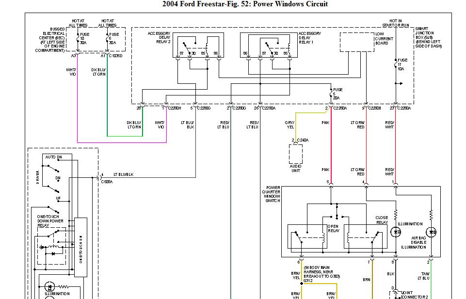 2004 ford freestar wiring diagram  wiring diagram conductor