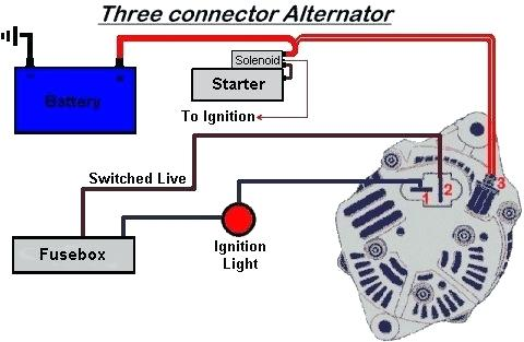 KV_7766] Referring To The One For The Alternator That Is In This Wire Diagram  Schematic WiringPhil Ally Rele Mohammedshrine Librar Wiring 101
