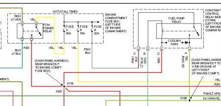 DY_3300] Fuse Panel Diagram Aerostar 1997 Free DiagramKook Caba Vira Birdem Inama Mohammedshrine Librar Wiring 101