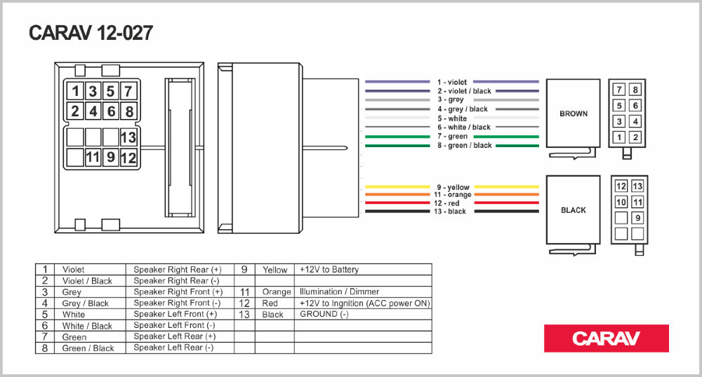 Wiring Diagram For Renault Megane Radio