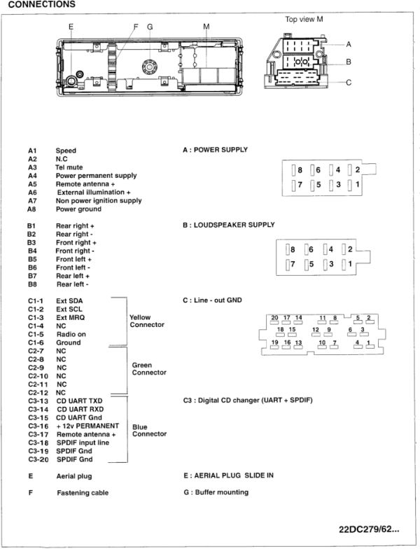 philips car radio stereo audio wiring diagram autoradio