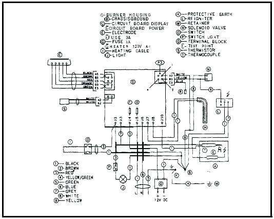 Burner Wiring Diagram Thermistor -86 S10 Radio Wiring Diagram   Begeboy Wiring  Diagram SourceBegeboy Wiring Diagram Source