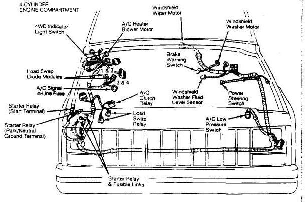 Enjoyable Jeep Cherokee Wiring Harness Wiring Diagram Database Wiring Cloud Overrenstrafr09Org