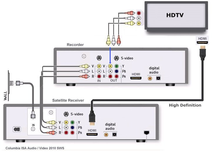 dish network satellite wiring diagram rr 5737  dish diagram vcr dvd schematic wiring  dish diagram vcr dvd schematic wiring