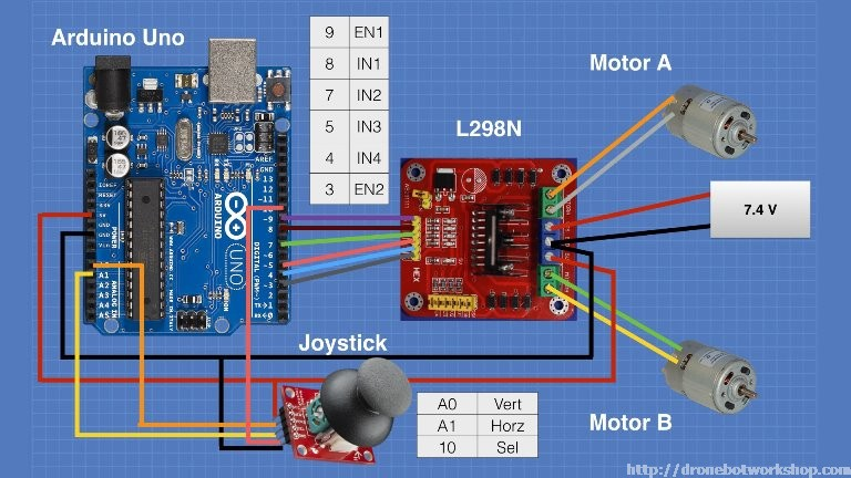 Magnificent Dc Motors With L298N Dual H Bridge And Arduino Dronebot Workshop Wiring Cloud Uslyletkolfr09Org