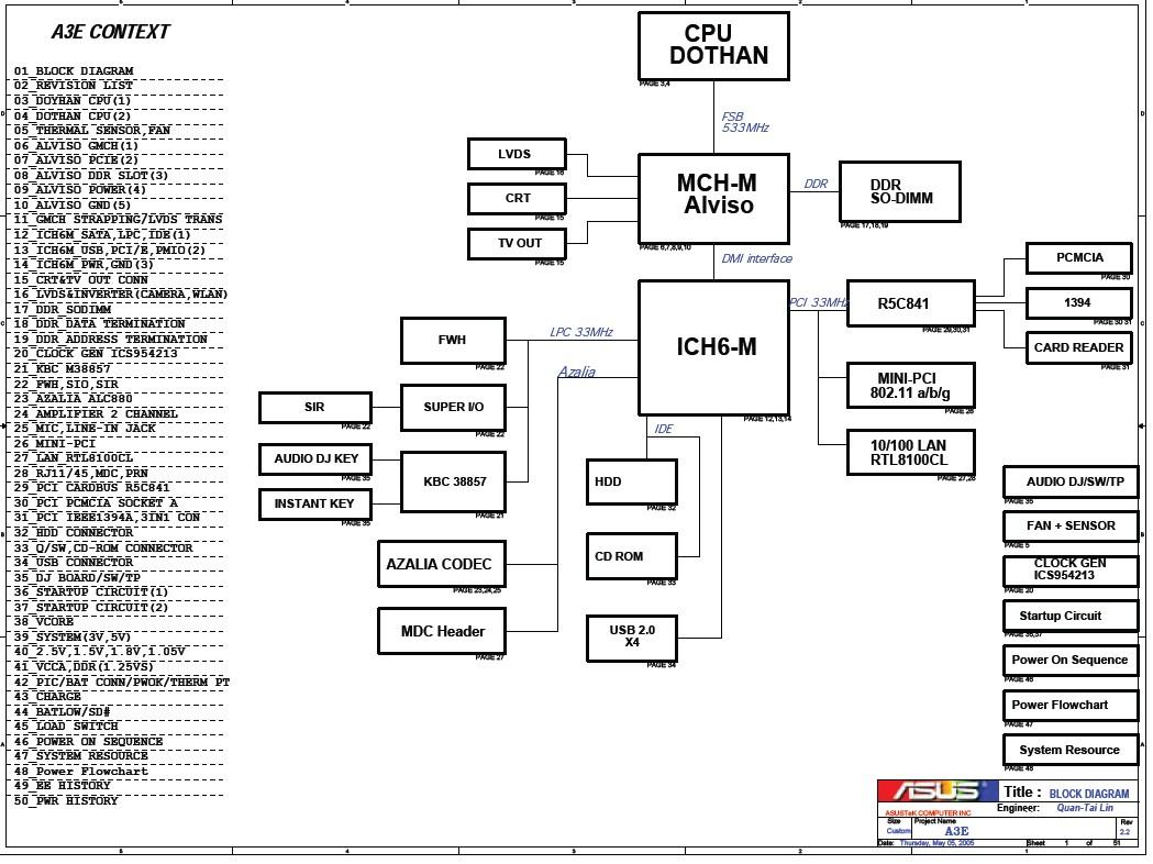 Tw 6759  Z77 Chipset Diagram Free Download Wiring Diagram