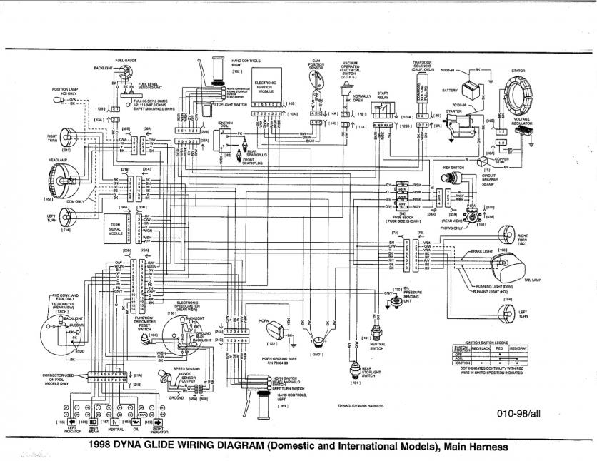 Diagram 2000 Harley Davidson Softail Flstc Wiring Diagram Free Picture Full Version Hd Quality Free Picture Diagramsgosse Disegnoegrafica It