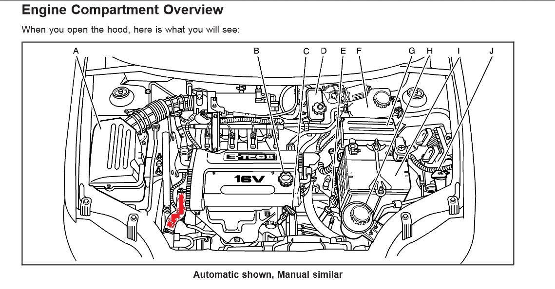 [SCHEMATICS_48DE]  BD_7351] 2011 Chevrolet Aveo Engine Diagram Wiring Diagram | Chevrolet Aveo Engine Diagram |  | None Hison Mous Otene Phae Mohammedshrine Librar Wiring 101