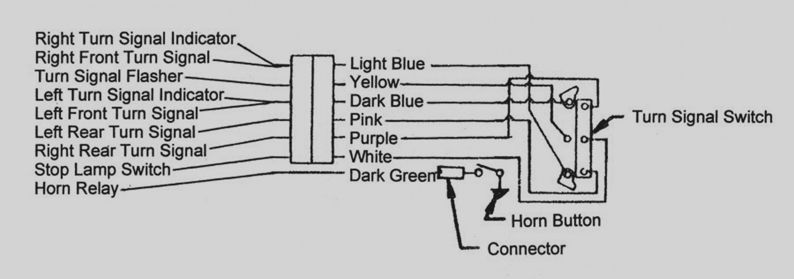 Gm Turn Signal Switch Wiring - wiring diagram electron-engine -  electron-engine.eugeniovazzano.it | Turn Signal Switch Wiring Schematics |  | Eugenio Vazzano