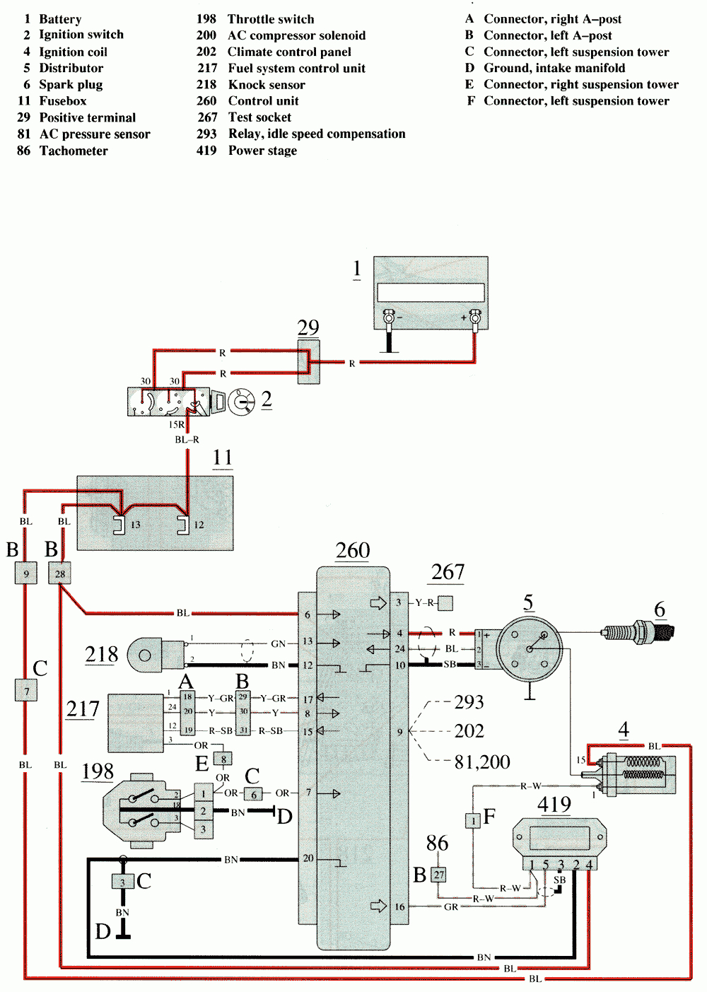 KB_6223] Volvo 740 Ignition Switch Wiring Diagram Schematic WiringTrofu Pead Phae Mohammedshrine Librar Wiring 101
