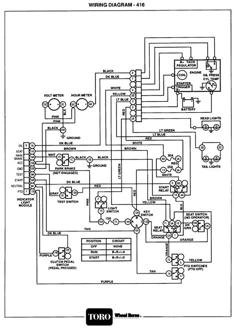 Enjoyable Toro Tractor Wiring Diagram Epub Pdf Wiring Cloud Overrenstrafr09Org