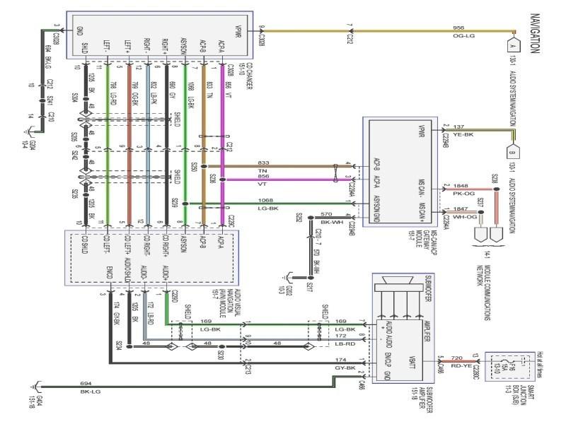 [DIAGRAM_38IS]  TL_7587] Symphony Audi A6 Wiring Diagram Download Diagram | Symphony Audi A6 Wiring Diagram |  | Hroni Nekout Hendil Mohammedshrine Librar Wiring 101