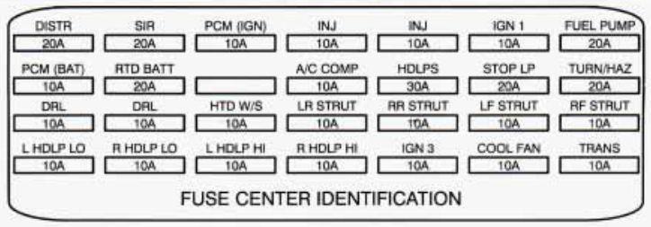 [SCHEMATICS_48IU]  CH_1684] 1992 Cadillac Eldorado Fuse Box Diagram Wiring Diagram | Cadillac Allante Fuse Box |  | Attr Dome Carn Vira Mohammedshrine Librar Wiring 101