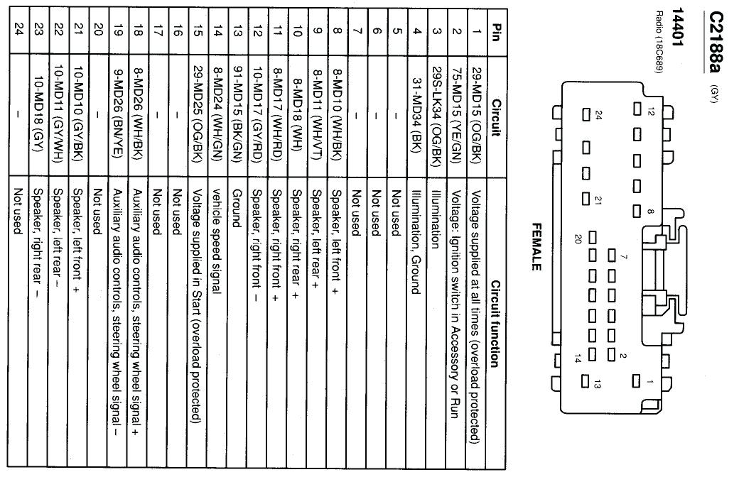 Wiring Diagram 2005 Ford Focus Radio - Wiring Diagram