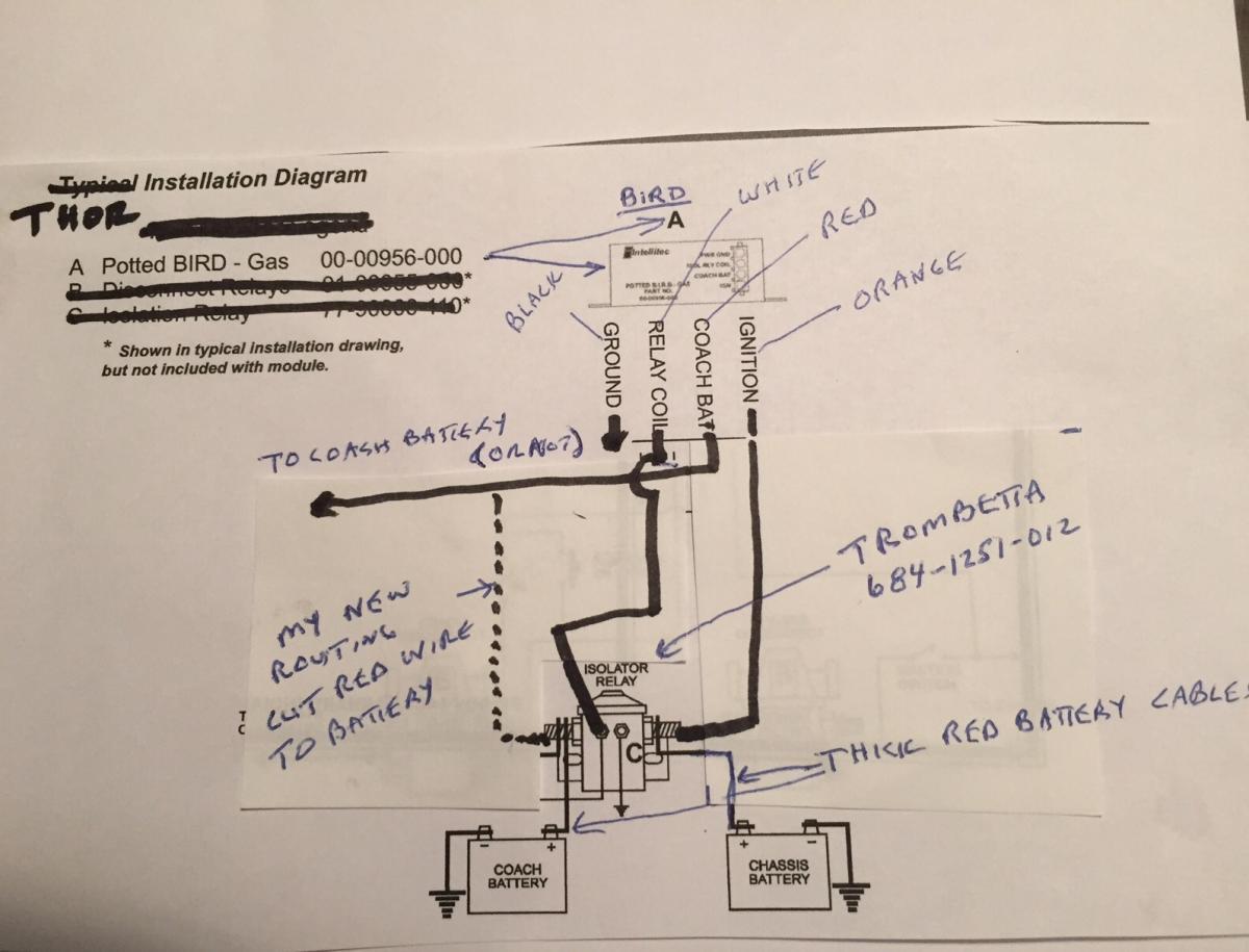 [DIAGRAM_3US]  AW_9025] 2015 Thor Vegas Wiring Diagram Wiring Diagram | 2015 Thor Vegas Wiring Diagram |  | Xlexi Hendil Mohammedshrine Librar Wiring 101