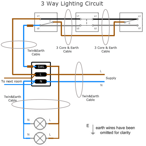 Superb Three Way Lighting Circuit Wiring Sparkyfacts Co Uk Wiring Cloud Rdonaheevemohammedshrineorg