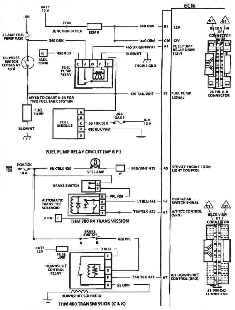 s10 wiring harness diagram 1987 chevy tbi wiring harness e5 wiring diagram  1987 chevy tbi wiring harness e5