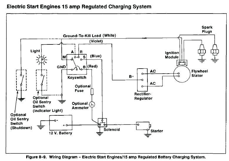 Ml 5878 Kohler Engine Ignition Switch Wiring Download Diagram