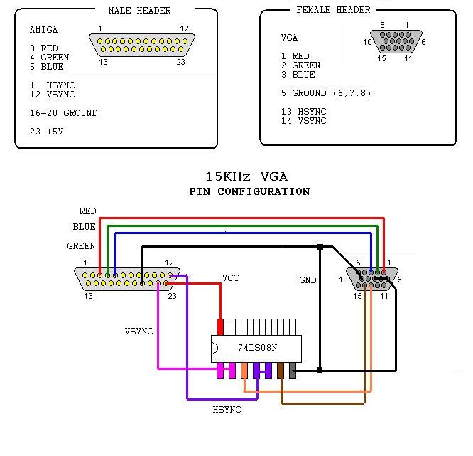 YL_1543] Rgb Vga Plug Wiring Diagram Download DiagramSulf Umng Wigeg Mohammedshrine Librar Wiring 101