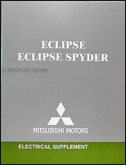 Miraculous 2006 Mitsubishi Eclipse Spyder Wiring Diagram Manual Original Wiring Cloud Rometaidewilluminateatxorg