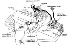 96 camry engine diagram wiring schematic 96 camry engine diagram wiring schematic