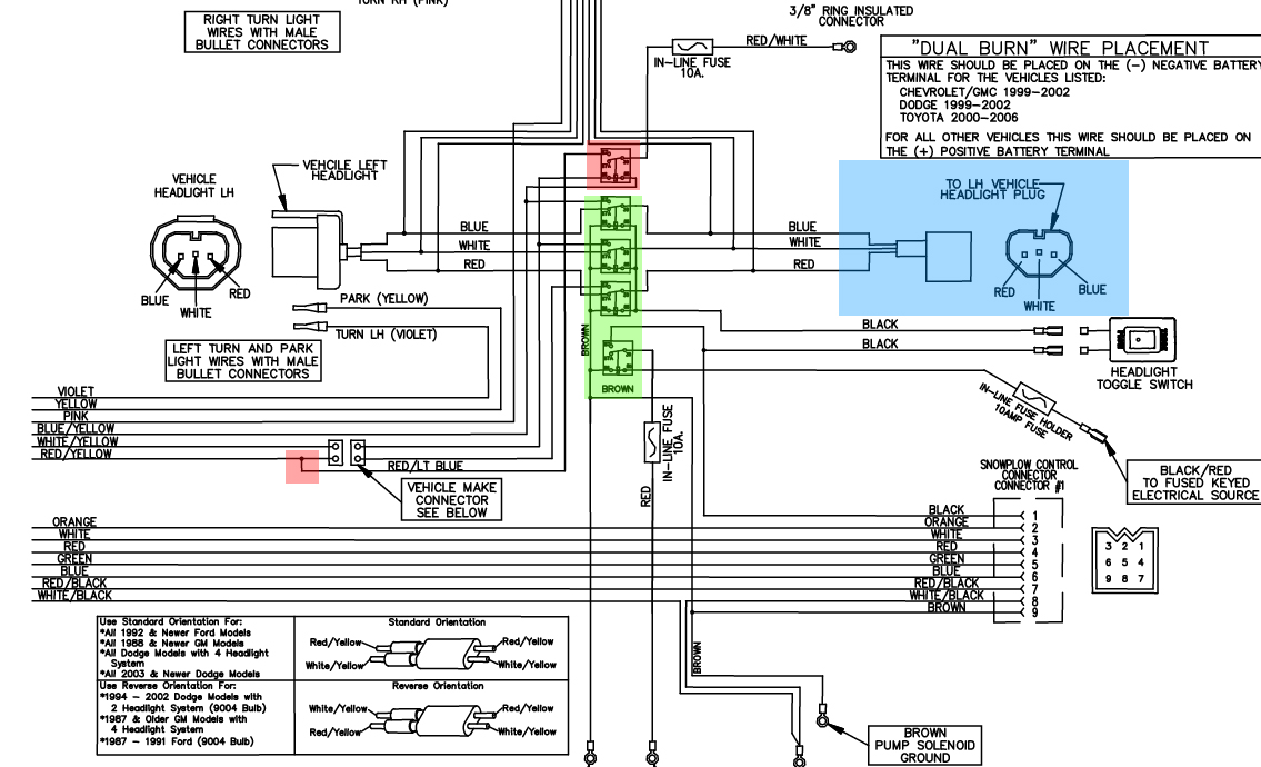 [DIAGRAM_4PO]  WL_3555] Boss Snow Plow Wiring Diagram Photo Album Diagrams Download Diagram   Boss Plow Wiring Harness      Romet Cette Mohammedshrine Librar Wiring 101