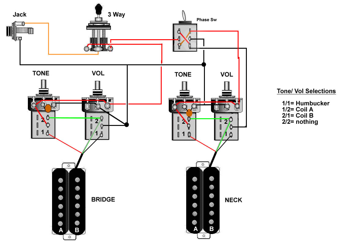 Superb Electric Guitar Schematics Wiring Diagram Data Wiring Cloud Hisonepsysticxongrecoveryedborg