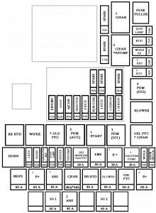 NL_9760] 2013 Kia Forte Fuse Box Diagram Download DiagramWww Mohammedshrine Librar Wiring 101