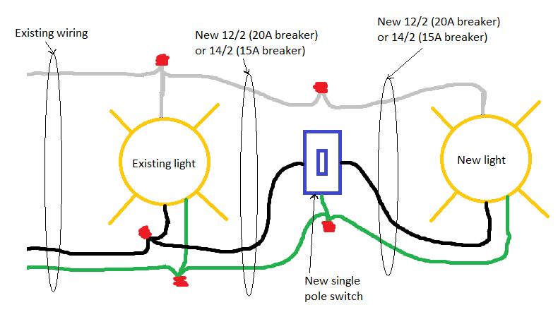 Astounding Wiring How Do I Add A Switch Closet Light To The Existing End Line Wiring Cloud Faunaidewilluminateatxorg