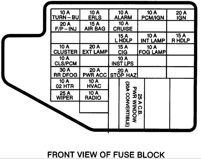 2000 chevy tahoe fuse box location sz 9497  wiring diagram 2004 chevy silverado dashboard schematic  wiring diagram 2004 chevy silverado