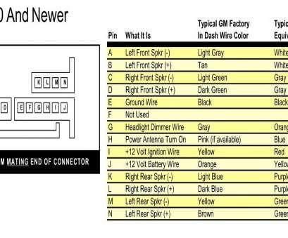 [CSDW_4250]   SY_5799] 2002 Chevy Silverado Radio Wiring Diagram 2002 Chevy Silverado  Radio Free Diagram | 2002 Silverado Radio Wiring Harness |  | Hemt Leona Odga Mohammedshrine Librar Wiring 101