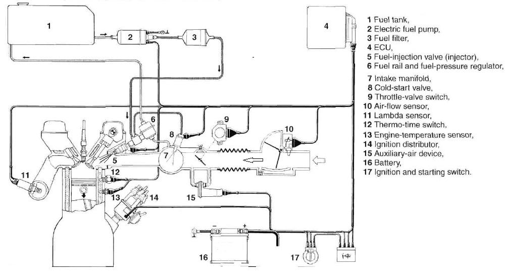 Wa 7325  Main Engine Schematic Diagram Bosch Ve Injection