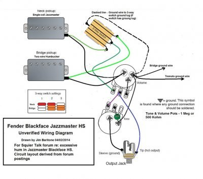 [DIAGRAM_4FR]  DK_8379] Fender Blacktop Jazzmaster Wiring Diagram Jazzmaster Wiring Diagram | Blacktop Strat Wiring Diagram |  | Unnu Siry Spoat Hapolo Hyedi Unpr Tomy Shopa Mohammedshrine Librar Wiring  101