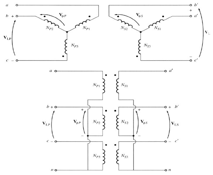 GK_8700] Transformer Wiring Diagram 3 Phase Transformer Wiring Diagram 3  Phase Download DiagramIosto Phan Pelap Mohammedshrine Librar Wiring 101