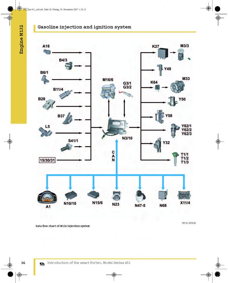Fabulous Smart Car Alternator Replacement Smart Car Radio Wiring Diagrams Wiring Cloud Ostrrenstrafr09Org