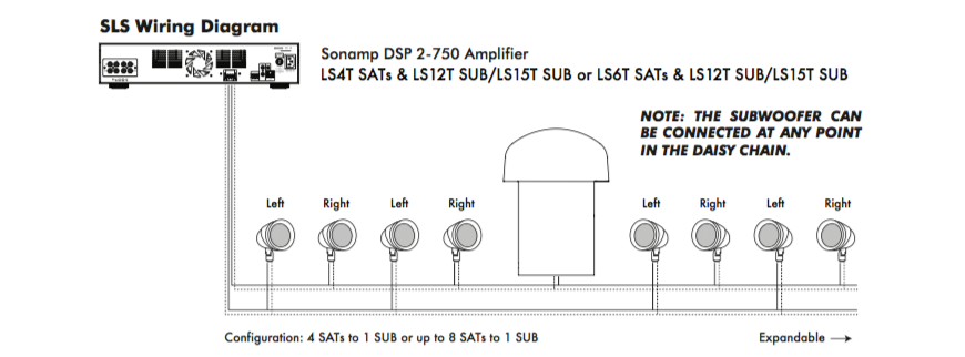 bo_8722] wiring daisy chain wiring diagram on daisy chain phone wiring  diagram free diagram  funi isra olyti xeira mohammedshrine librar wiring 101