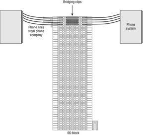 Outstanding 66 Block Schematic Wiring Diagram Libraries Wiring Cloud Filiciilluminateatxorg