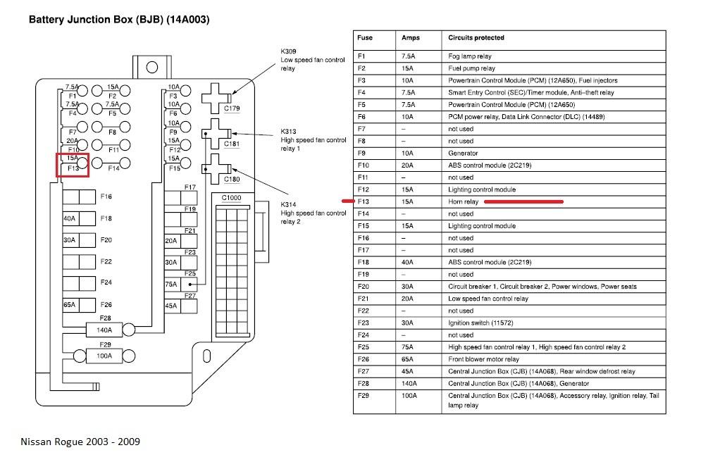 Astonishing 2004 Maxima Fuse Box Location Basic Electronics Wiring Diagram Wiring Cloud Mousmenurrecoveryedborg