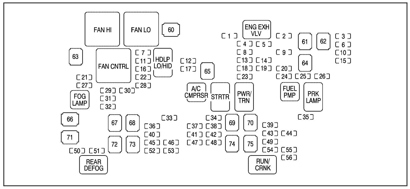 [ZHKZ_3066]  HL_7530] 2005 Suburban Fuse Diagram Wiring Diagram | 2007 Silverado Fuse Box Diagram |  | Drosi Numap Mohammedshrine Librar Wiring 101