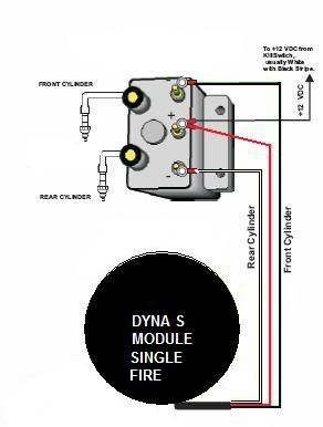 Yf 8356 Simple Ignition Wiring Diagram Get Free Image About Wiring Diagram Schematic Wiring