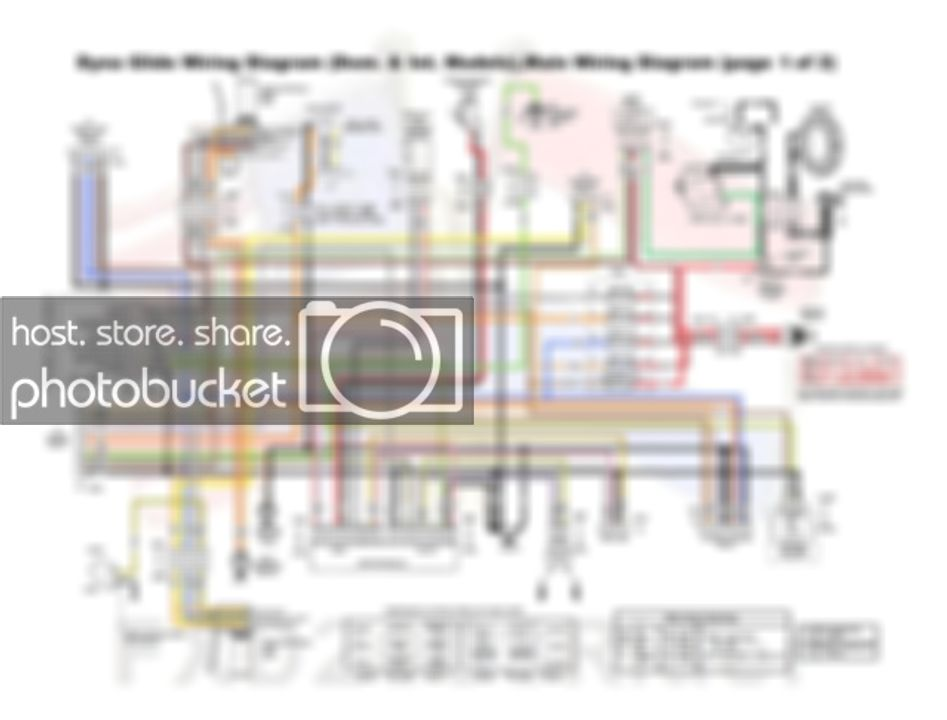 Surprising Harley Davidson Wiring Wiring Diagram Library Wiring Cloud Xempagosophoxytasticioscodnessplanboapumohammedshrineorg